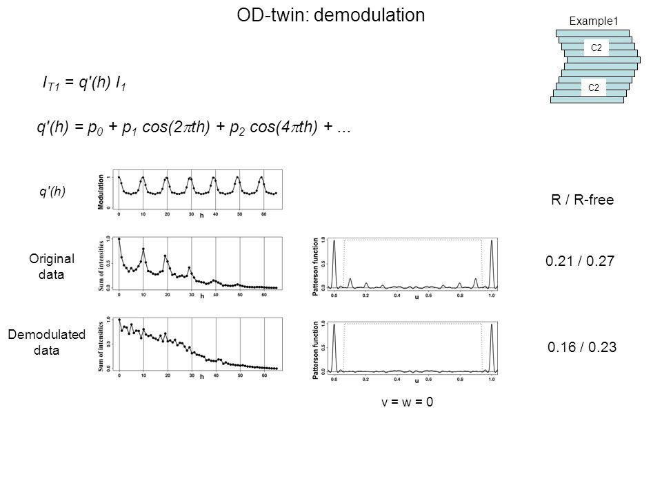 Original data Demodulated data v = w = 0 R / R-free 0.21 / 0.27 0.16 / 0.23 I T1 = q (h) I 1 q (h) = p 0 + p 1 cos(2  th) + p 2 cos(4  th) +...