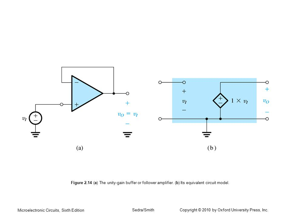 Microelectronic Circuits, Sixth Edition Sedra/Smith Copyright © 2010 by Oxford University Press, Inc. Figure 2.14 (a) The unity-gain buffer or followe