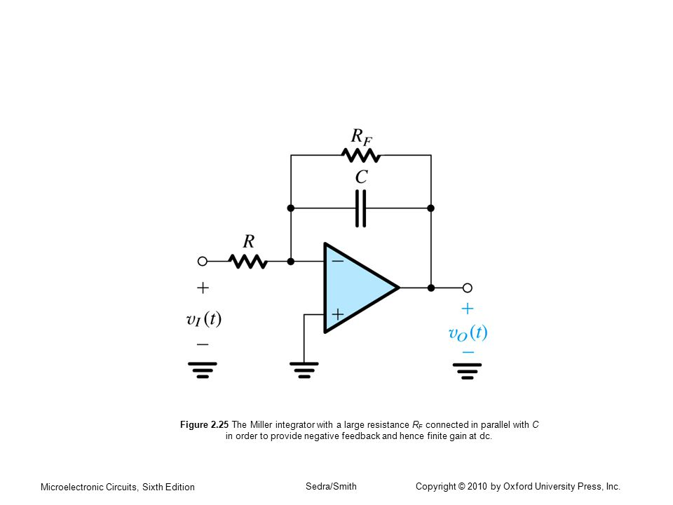 Microelectronic Circuits, Sixth Edition Sedra/Smith Copyright © 2010 by Oxford University Press, Inc. Figure 2.25 The Miller integrator with a large r