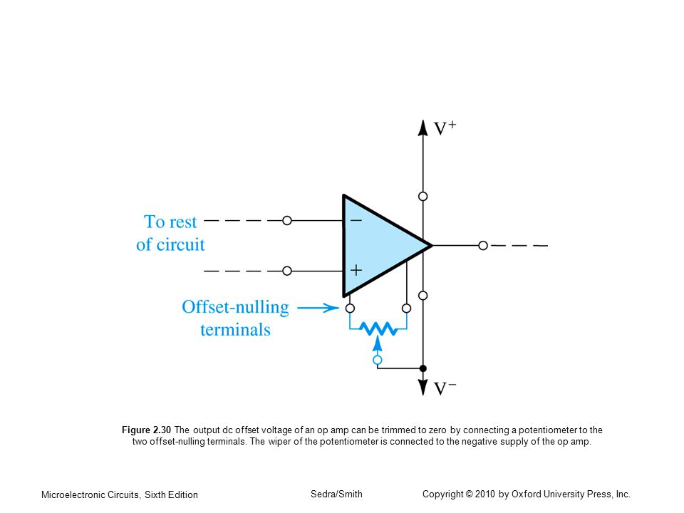 Microelectronic Circuits, Sixth Edition Sedra/Smith Copyright © 2010 by Oxford University Press, Inc. Figure 2.30 The output dc offset voltage of an o