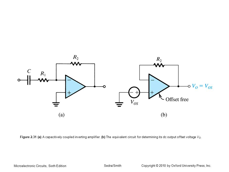 Microelectronic Circuits, Sixth Edition Sedra/Smith Copyright © 2010 by Oxford University Press, Inc. Figure 2.31 (a) A capacitively coupled inverting