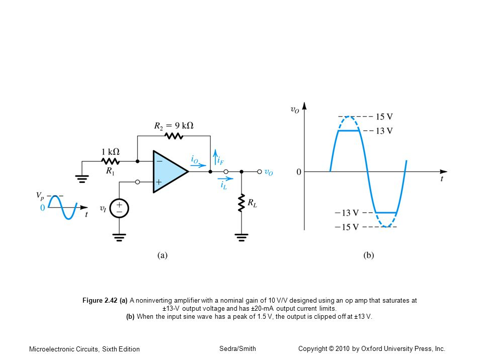 Microelectronic Circuits, Sixth Edition Sedra/Smith Copyright © 2010 by Oxford University Press, Inc. Figure 2.42 (a) A noninverting amplifier with a