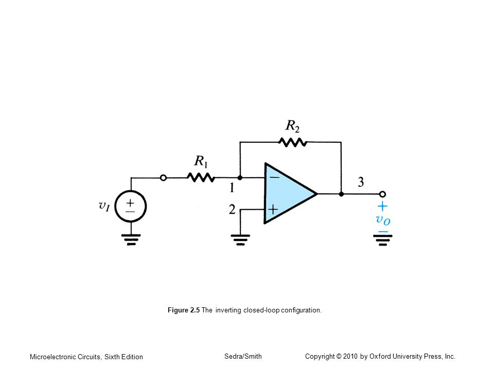 Microelectronic Circuits, Sixth Edition Sedra/Smith Copyright © 2010 by Oxford University Press, Inc. Figure 2.5 The inverting closed-loop configurati