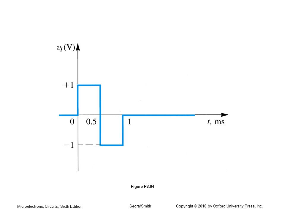 Microelectronic Circuits, Sixth Edition Sedra/Smith Copyright © 2010 by Oxford University Press, Inc. Figure P2.84
