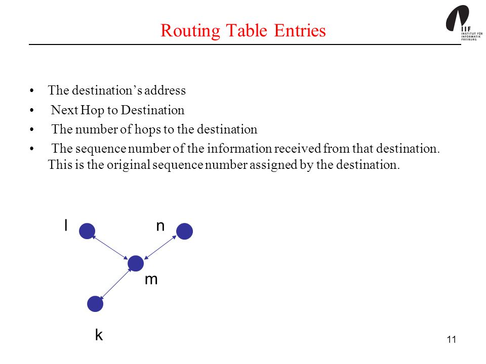 11 Routing Table Entries The destination's address Next Hop to Destination The number of hops to the destination The sequence number of the informatio