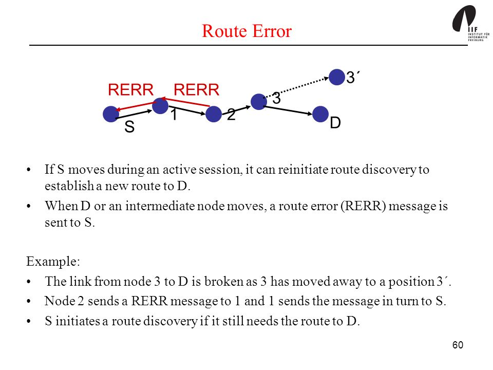60 Route Error If S moves during an active session, it can reinitiate route discovery to establish a new route to D. When D or an intermediate node mo