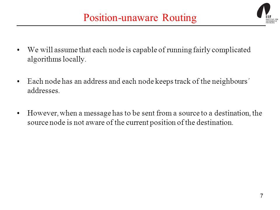 18 An Example of Route Update Finally, after second round of forwarding, n4 gets the following distances : n5=1, n3=1, n2=2, n1=3 n1 n2 n3 n4 n5