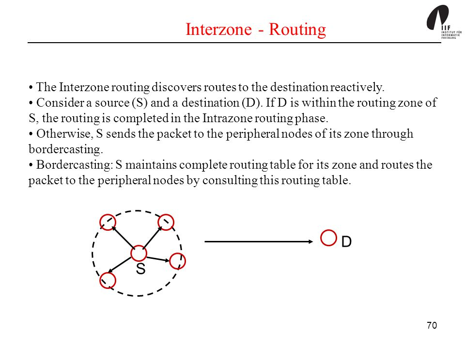 70 Interzone - Routing The Interzone routing discovers routes to the destination reactively. Consider a source (S) and a destination (D). If D is with