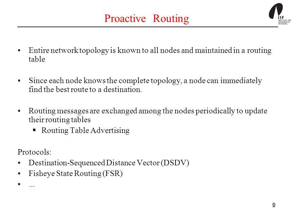 40 Summary DSDV & DSR