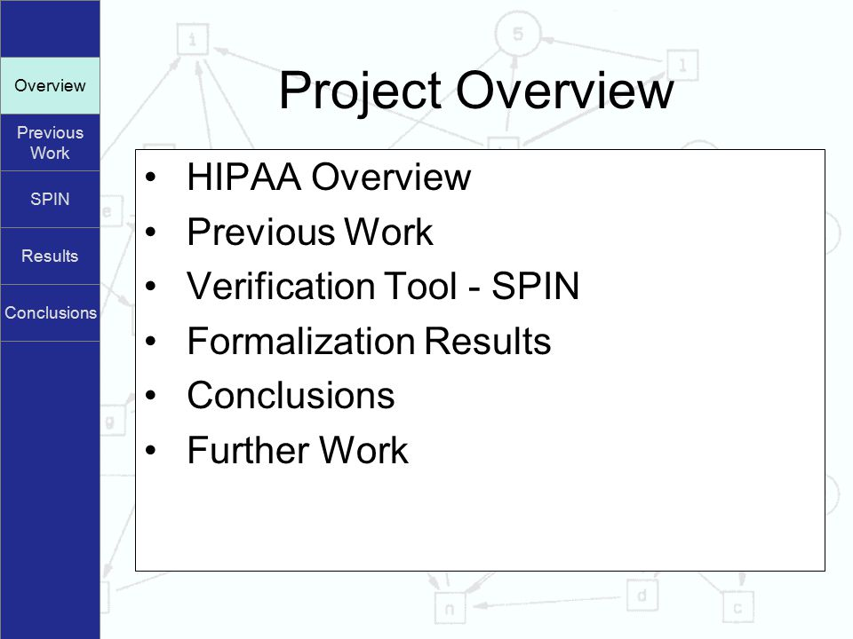 Overview Previous Work SPIN Results Conclusions Project Overview HIPAA Overview Previous Work Verification Tool - SPIN Formalization Results Conclusions Further Work Overview