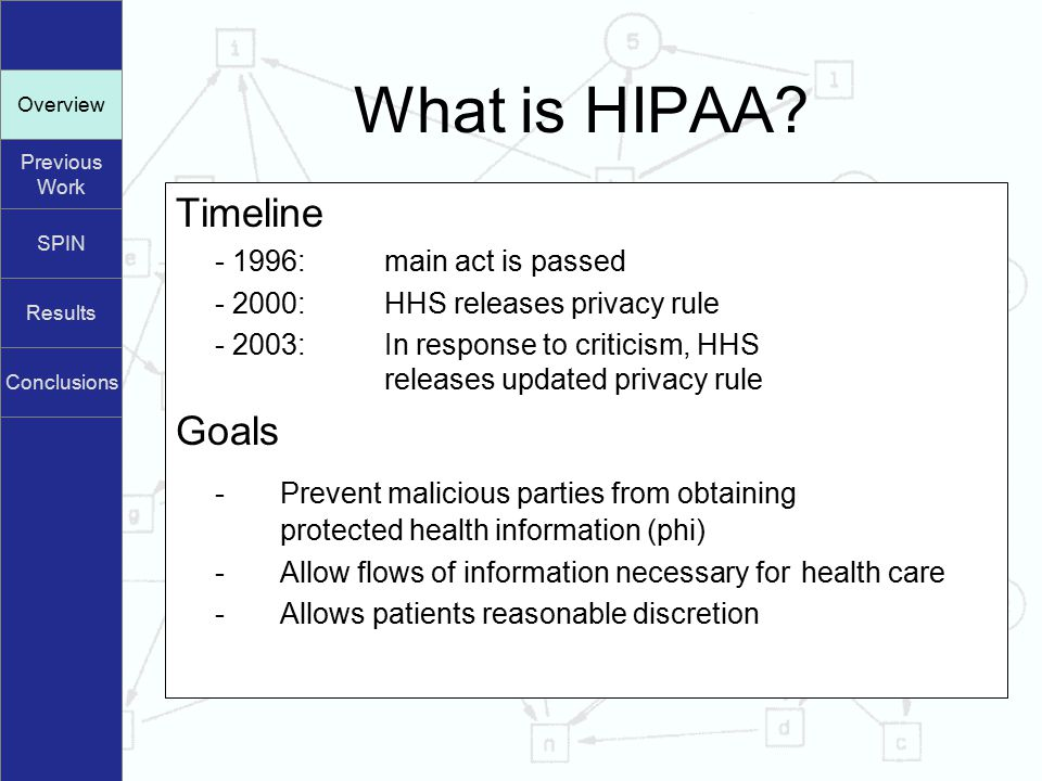 Previous Work SPIN Results Conclusions What is HIPAA.