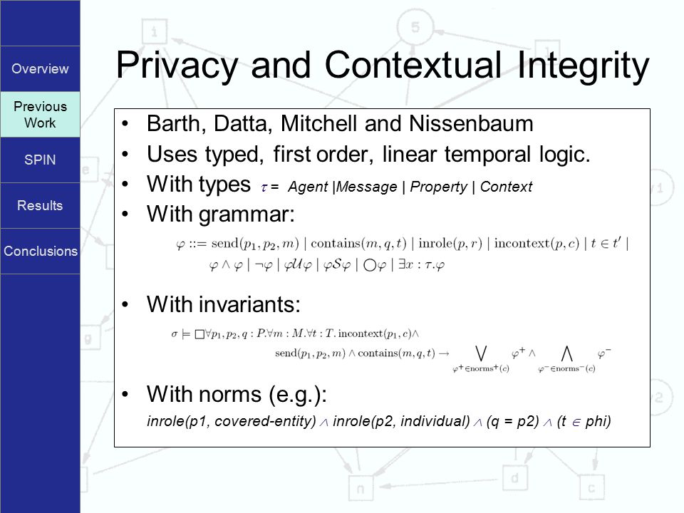 Previous Work SPIN Results Conclusions Privacy and Contextual Integrity Barth, Datta, Mitchell and Nissenbaum Uses typed, first order, linear temporal logic.