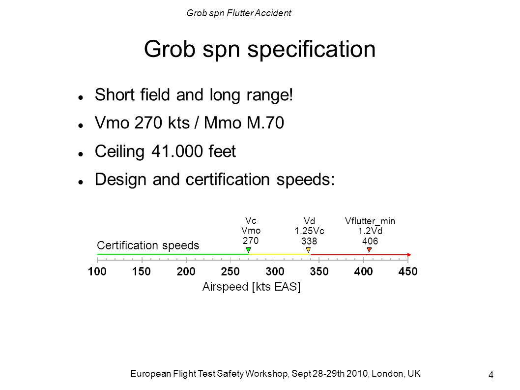 Grob spn Flutter Accident European Flight Test Safety Workshop, Sept 28-29th 2010, London, UK 5 First Prototype (P1) Demonstrator; FF 2005 Limited/immature systems No initial envelope expansion Eventually max ~280 kts CAS based on GVT data Envelope expansion after 1 year: Full envelope expansion with no problems detected Limited by elevator authority – larger tail required