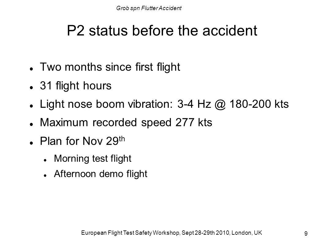 Grob spn Flutter Accident European Flight Test Safety Workshop, Sept 28-29th 2010, London, UK 10 Accident Flight Track