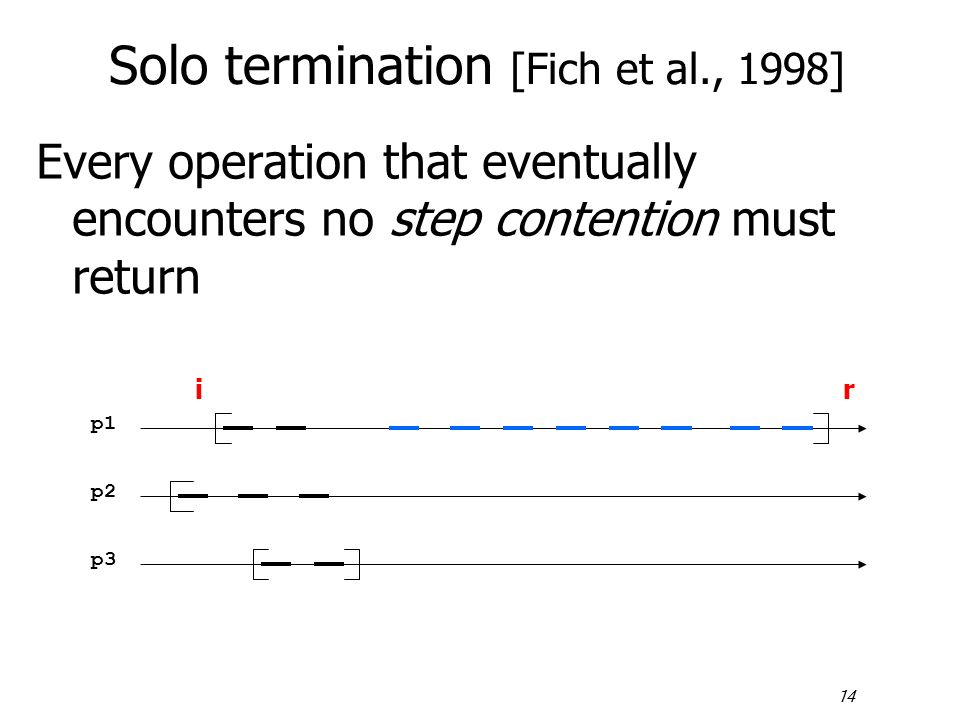 14 Solo termination [Fich et al., 1998] Every operation that eventually encounters no step contention must return p1 p2 p3 ir