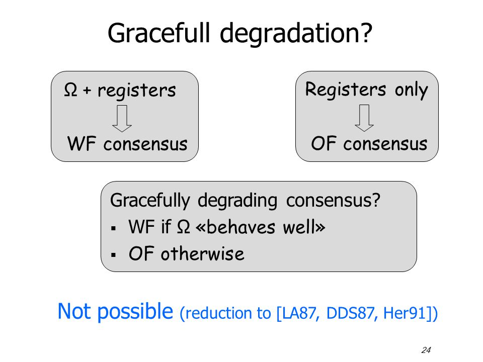 24 Gracefull degradation? Ω + registers WF consensus Registers only OF consensus Gracefully degrading consensus?  WF if Ω «behaves well»  OF otherwi