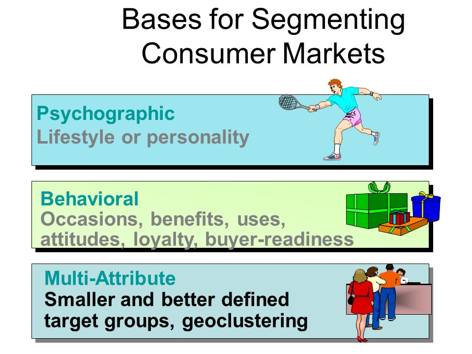 Psychographic Lifestyle or personality Behavioral Occasions, benefits, uses, attitudes, loyalty, buyer-readiness Bases for Segmenting Consumer Markets