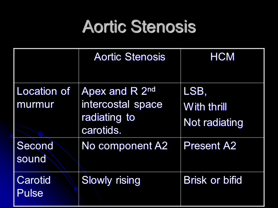 Aortic Stenosis HCM Location of murmur Apex and R 2 nd intercostal space radiating to carotids.