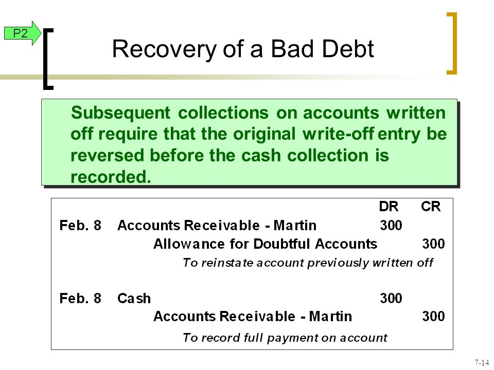 Subsequent collections on accounts written off require that the original write-off entry be reversed before the cash collection is recorded.