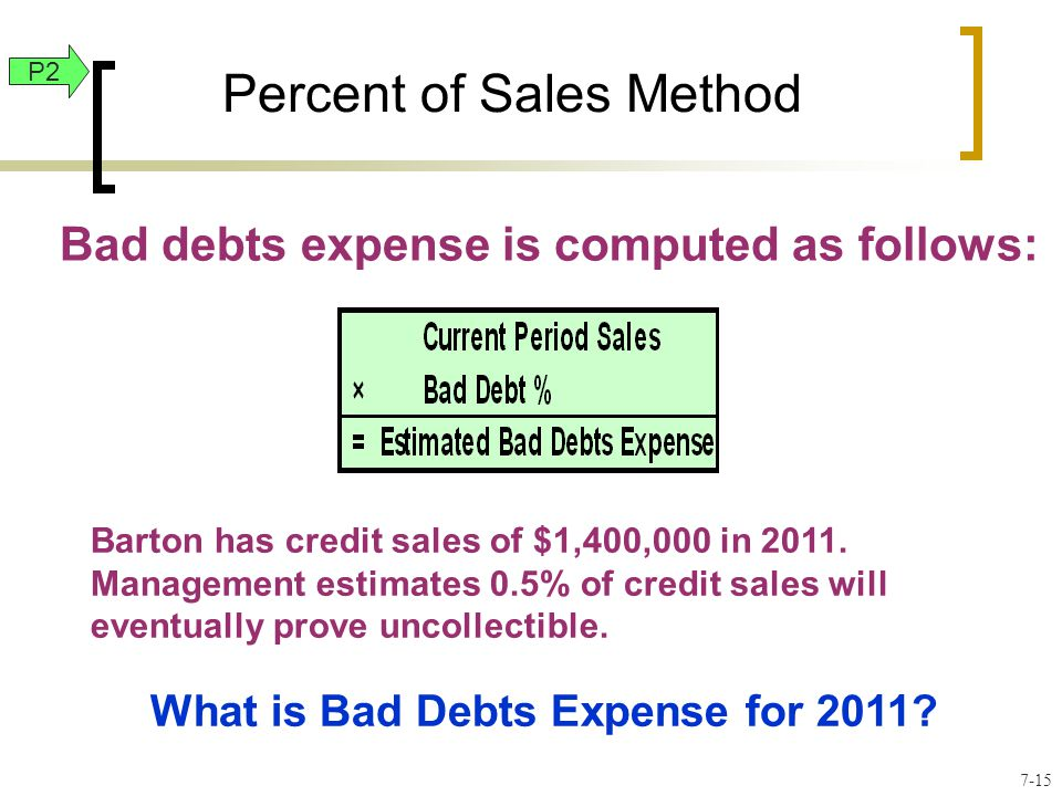 Barton has credit sales of $1,400,000 in 2011. Management estimates 0.5% of credit sales will eventually prove uncollectible. What is Bad Debts Expens