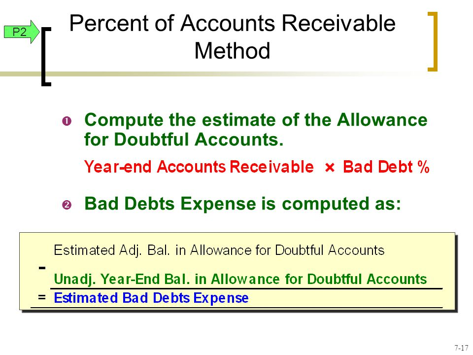  Compute the estimate of the Allowance for Doubtful Accounts.  Bad Debts Expense is computed as: Percent of Accounts Receivable Method P2 7-17