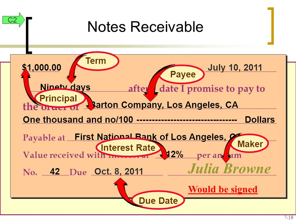 $1,000.00July 10, 2011 Ninety days Barton Company, Los Angeles, CA One thousand and no/100 ---------------------------------Dollars First National Ban