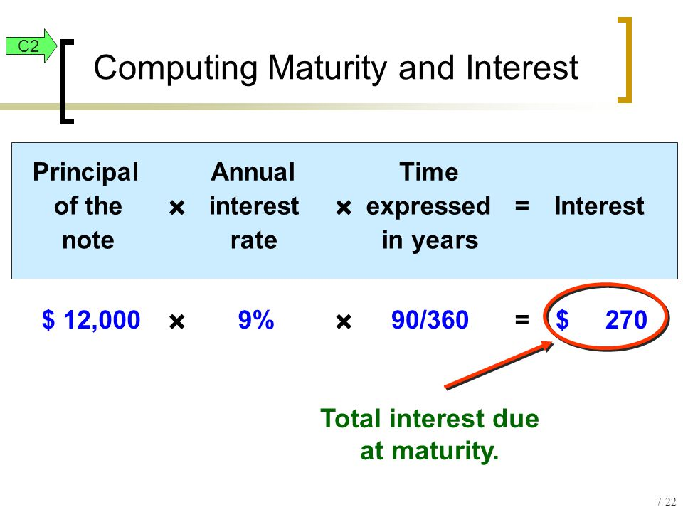 Total interest due at maturity. Computing Maturity and Interest C2 Principal of the note × Annual interest rate × Time expressed in years =Interest $