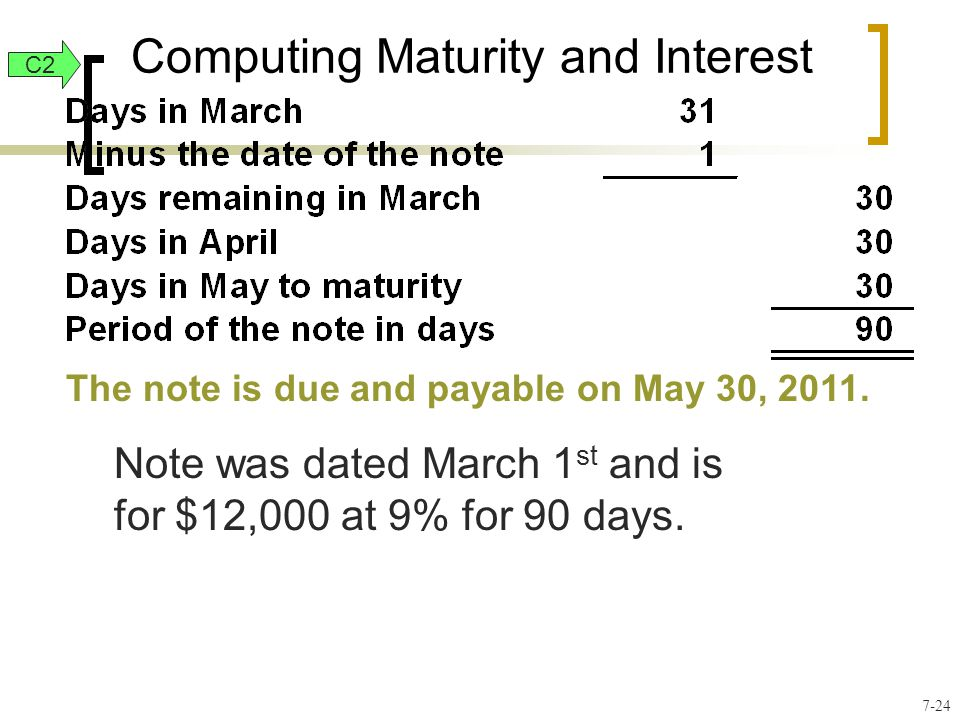 Computing Maturity and Interest The note is due and payable on May 30, 2011. C2 7-24 Note was dated March 1 st and is for $12,000 at 9% for 90 days.
