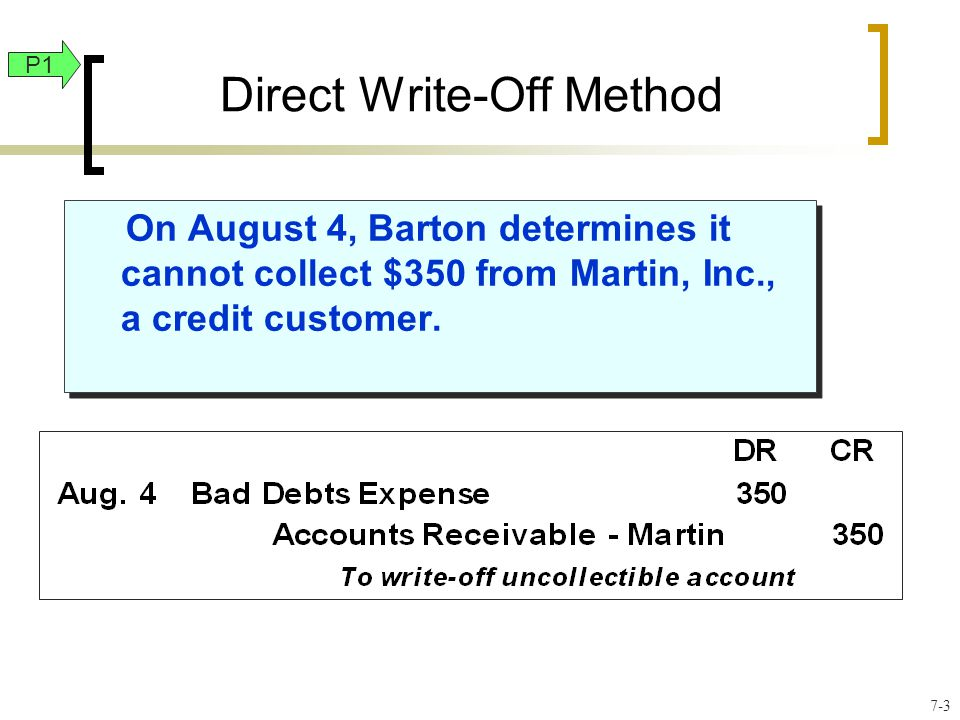 On August 4, Barton determines it cannot collect $350 from Martin, Inc., a credit customer.