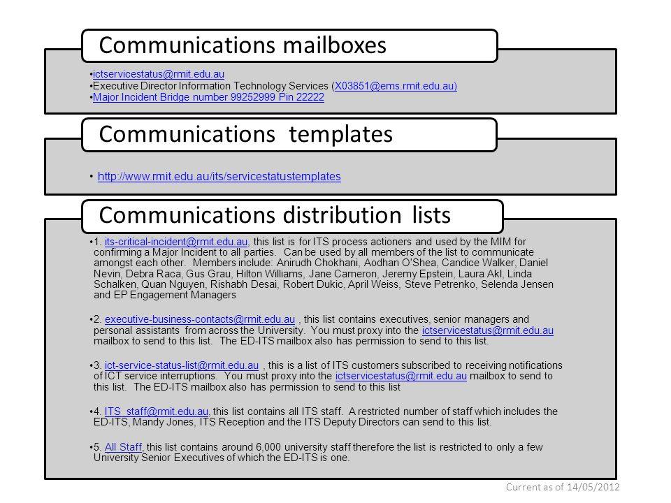ictservicestatus@rmit.edu.au Executive Director Information Technology Services (X03851@ems.rmit.edu.au)X03851@ems.rmit.edu.au) Major Incident Bridge number 99252999 Pin 22222 Communications mailboxes http://www.rmit.edu.au/its/servicestatustemplates Communications templates 1.