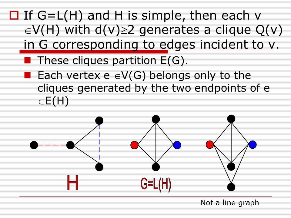  If G=L(H) and H is simple, then each v V(H) with d(v)2 generates a clique Q(v) in G corresponding to edges incident to v.