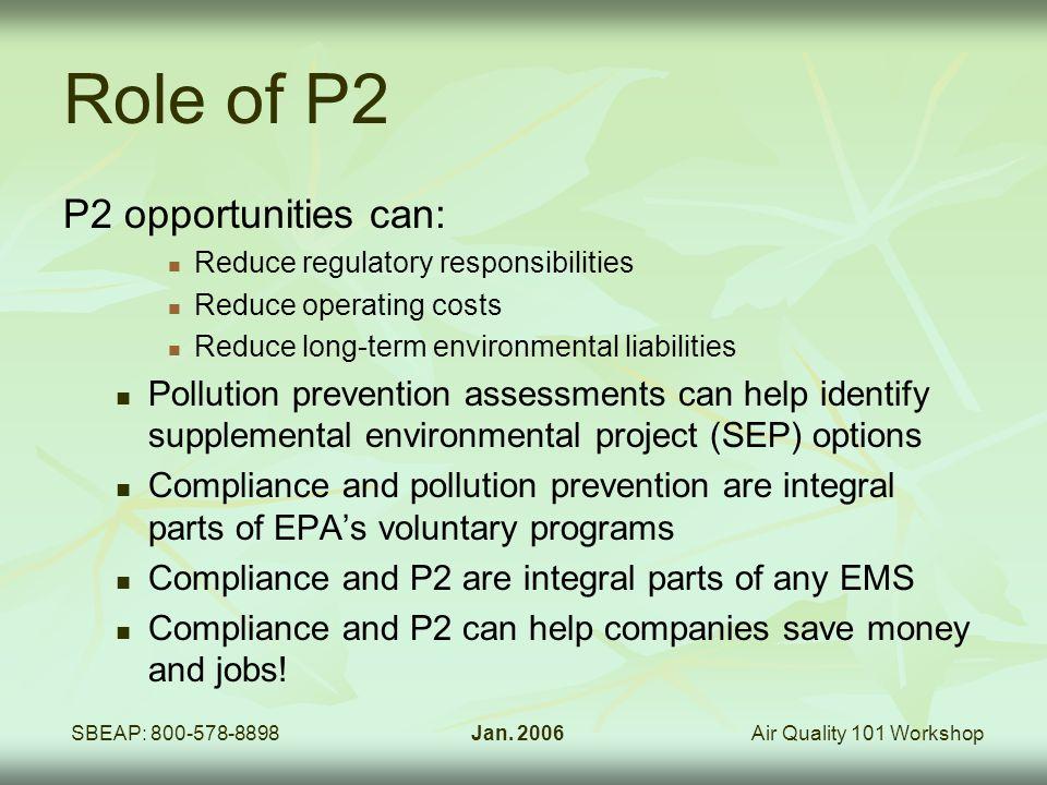 Air Quality 101 WorkshopSBEAP: 800-578-8898Jan.
