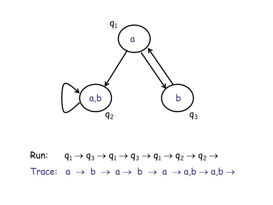 a a,bb q1q1 q3q3 q2q2 Run: q 1  q 3  q 1  q 3  q 1  q 2  q 2  Trace: a  b  a  b  a  a,b  a,b 