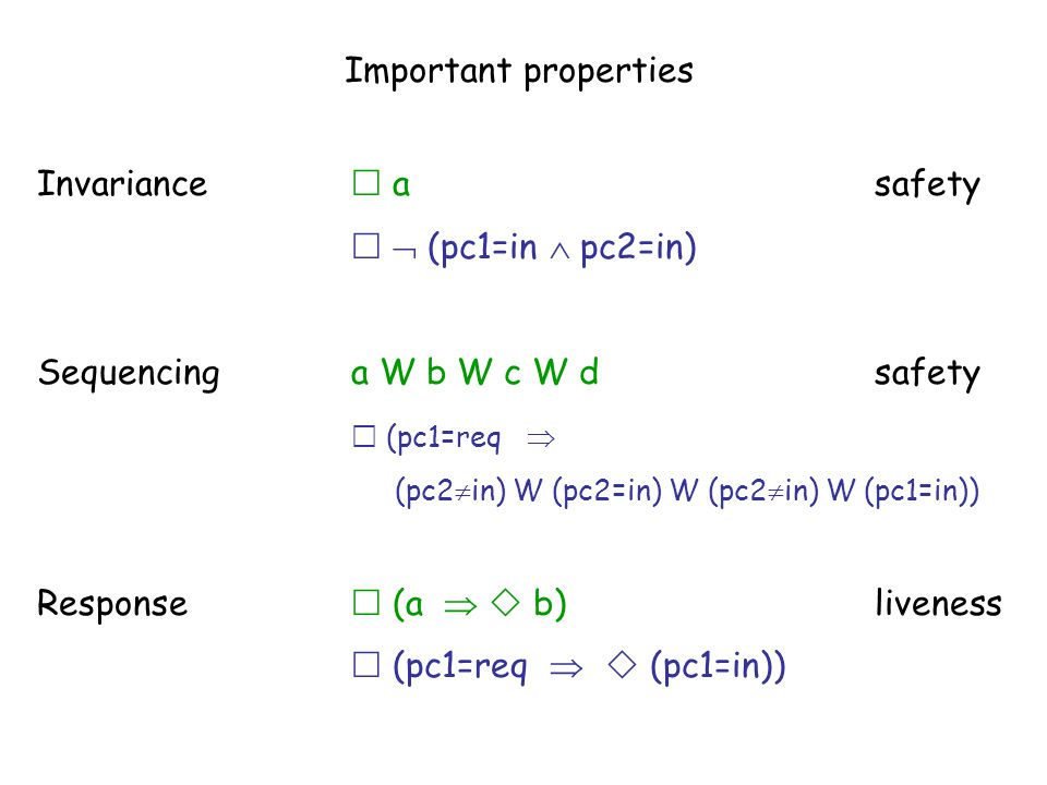 Important properties Invariance  asafety   (pc1=in  pc2=in) Sequencing a W b W c W dsafety  (pc1=req  (pc2  in) W (pc2=in) W (pc2  in) W (pc1=