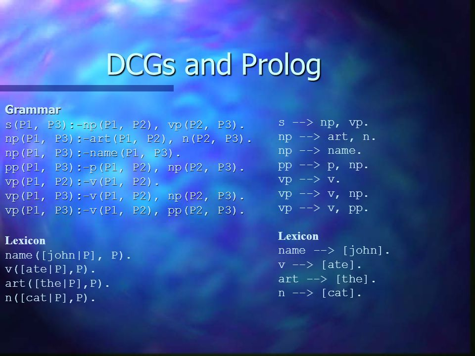DCGs and Prolog s --> np, vp. np --> art, n. np --> name.