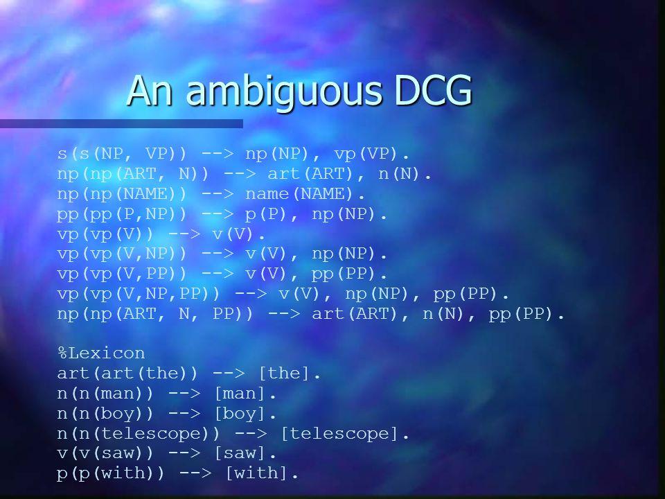 An ambiguous DCG s(s(NP, VP)) --> np(NP), vp(VP). np(np(ART, N)) --> art(ART), n(N).