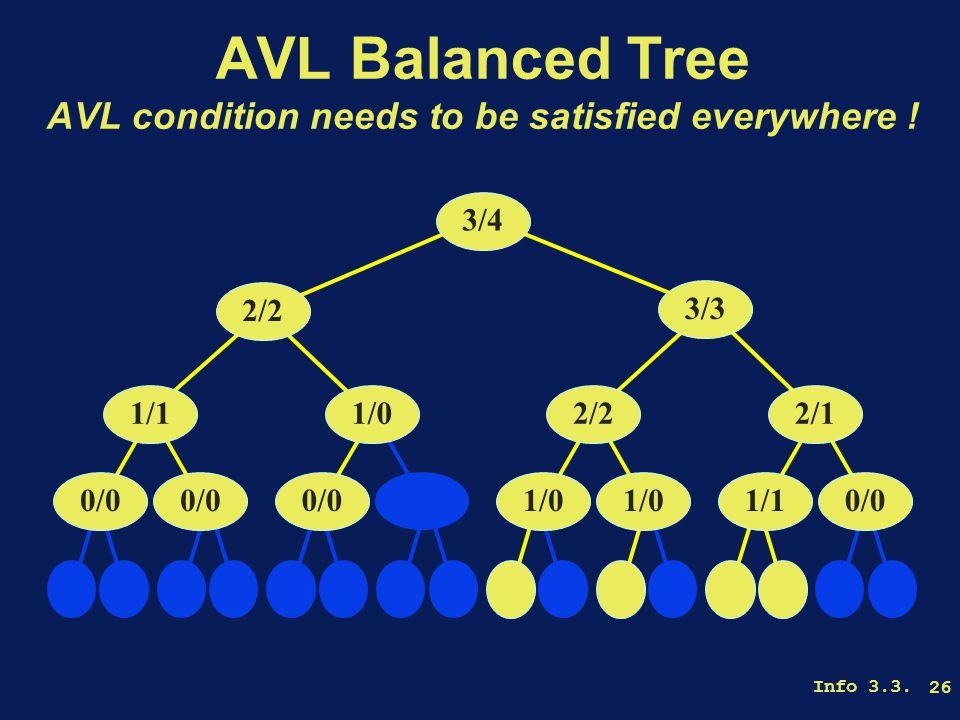 Info 3.3. 26 AVL Balanced Tree AVL condition needs to be satisfied everywhere .