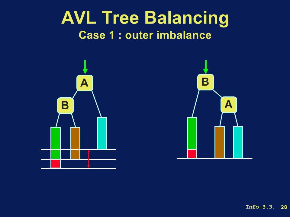 Info 3.3. 28 AVL Tree Balancing Case 1 : outer imbalance A B A B