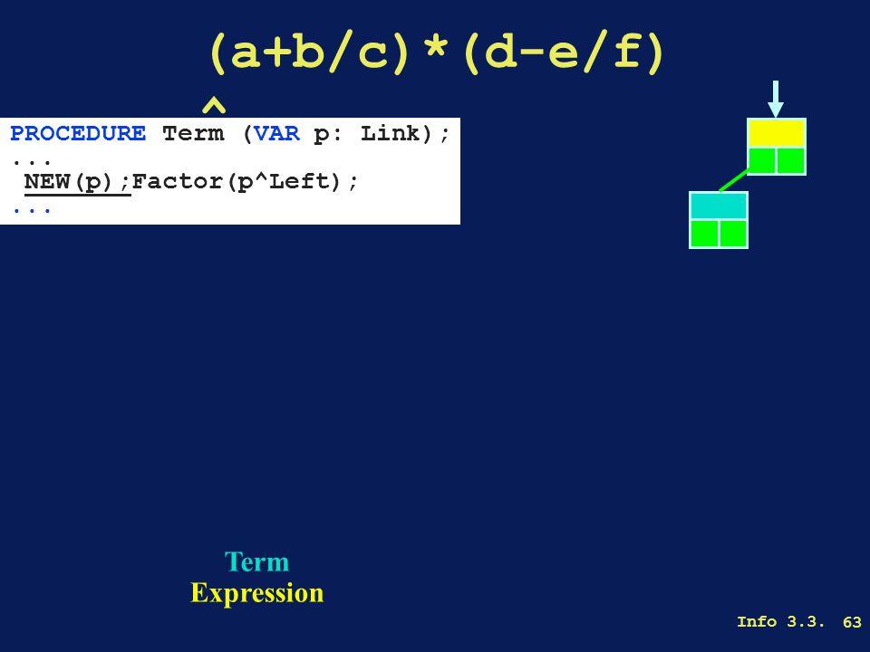Info 3.3. 63 (a+b/c)*(d-e/f) ^ Term Expression PROCEDURE Term (VAR p: Link);...