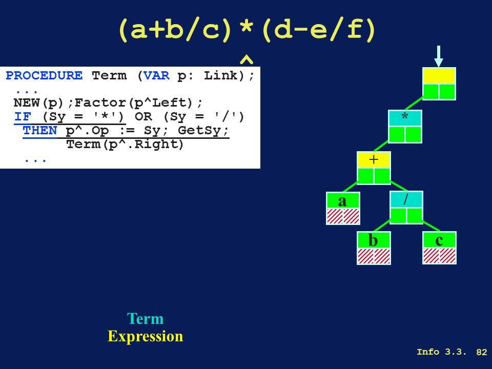 Info 3.3. 82 (a+b/c)*(d-e/f).......^ Term Expression + a * / b c PROCEDURE Term (VAR p: Link);...