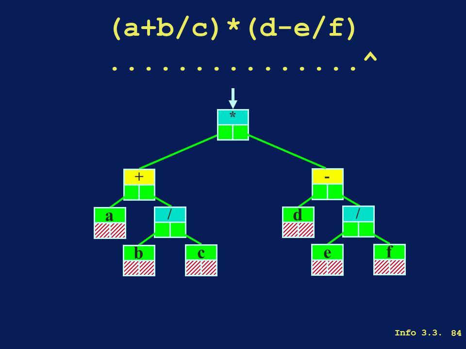 Info 3.3. 84 (a+b/c)*(d-e/f)...............^ * + a / b c - d / e f