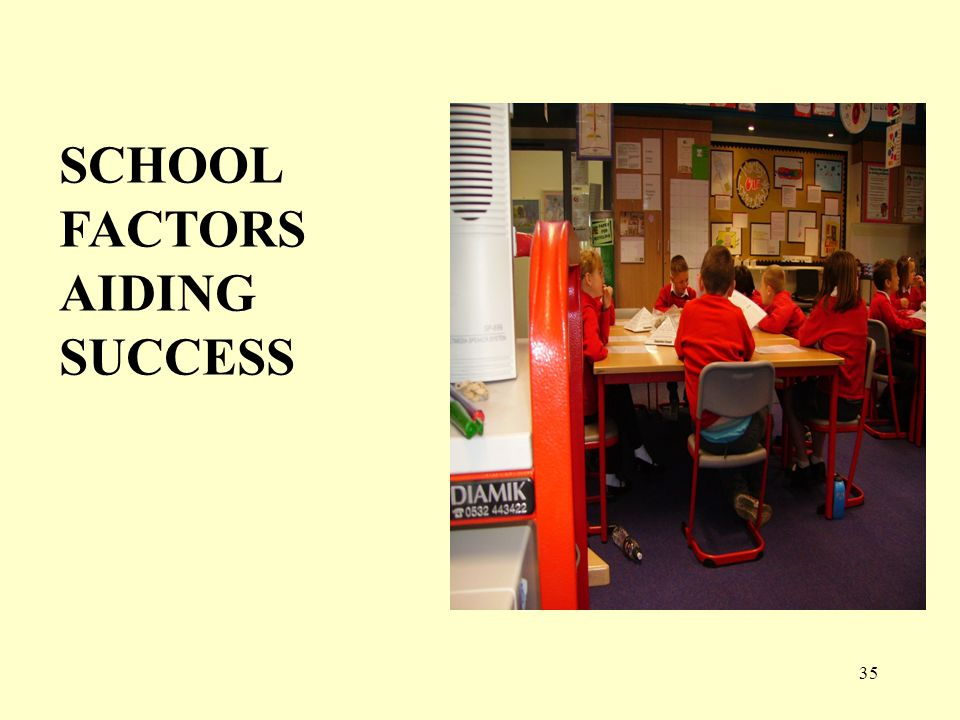 SCHOOL FACTORS AIDING SUCCESS 35