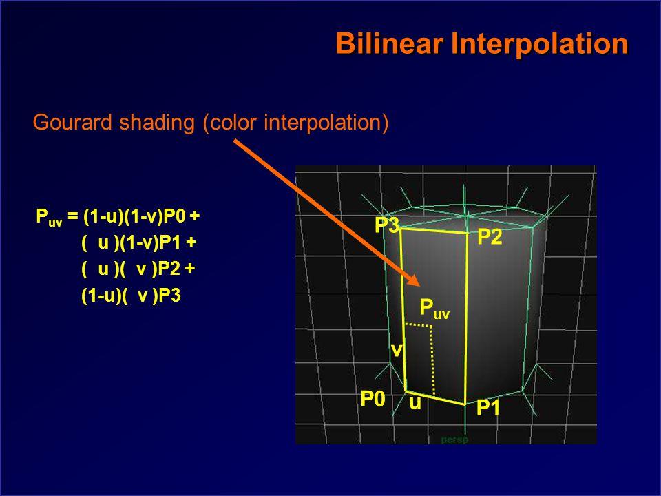 Bilinear Interpolation P uv = (1-u)(1-v)P0 + ( u )(1-v)P1 + ( u )( v )P2 + (1-u)( v )P3 P0 P1 P2 P3 u v P uv