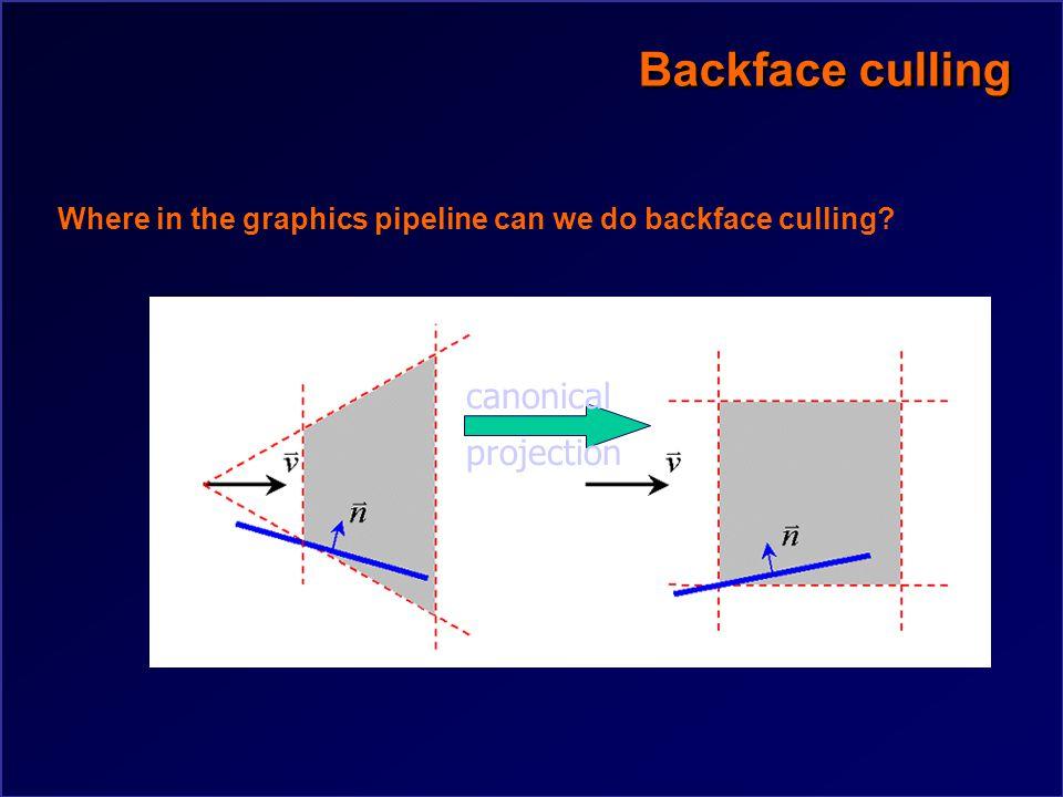 Backface culling n N.(P-E) >0 V N E P
