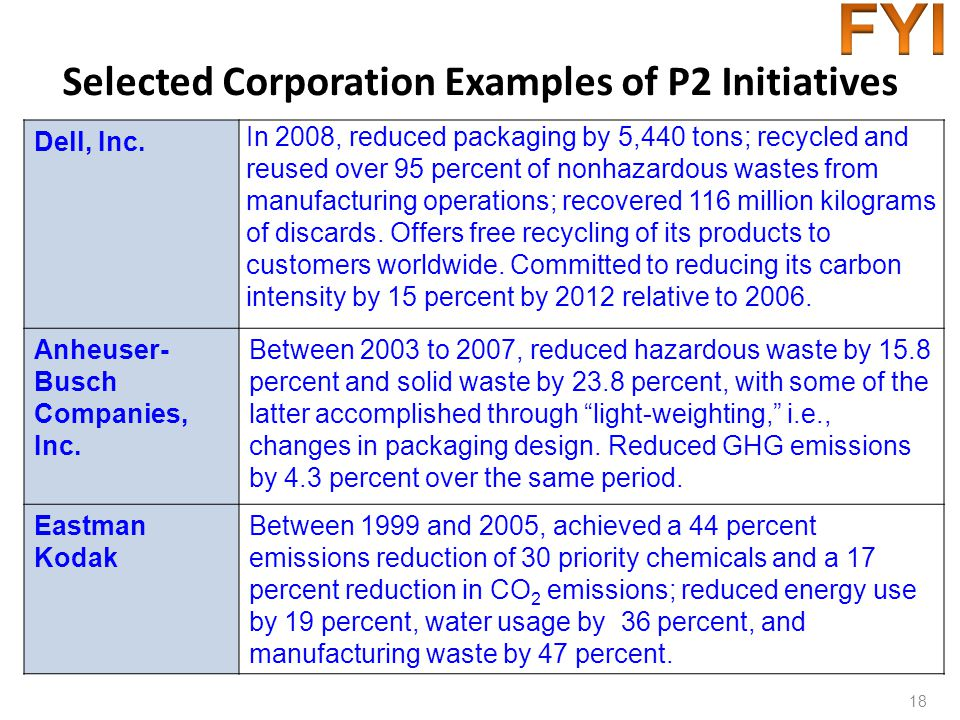 Selected Corporation Examples of P2 Initiatives 18 Dell, Inc. In 2008, reduced packaging by 5,440 tons; recycled and reused over 95 percent of nonhaza