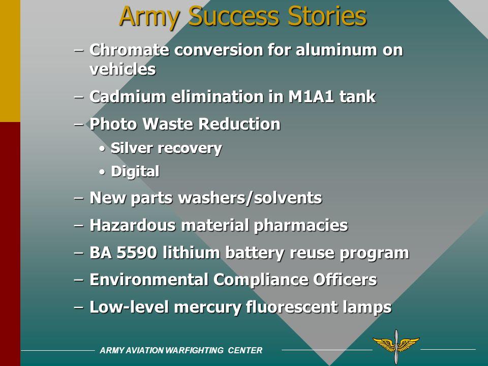 ARMY AVIATION WARFIGHTING CENTER Original P2 Areas of Consideration ChemicalsChemicals Hazardous WasteHazardous Waste Garbage/Solid WasteGarbage/Solid Waste Ozone-Depleting SubstancesOzone-Depleting Substances Major focus