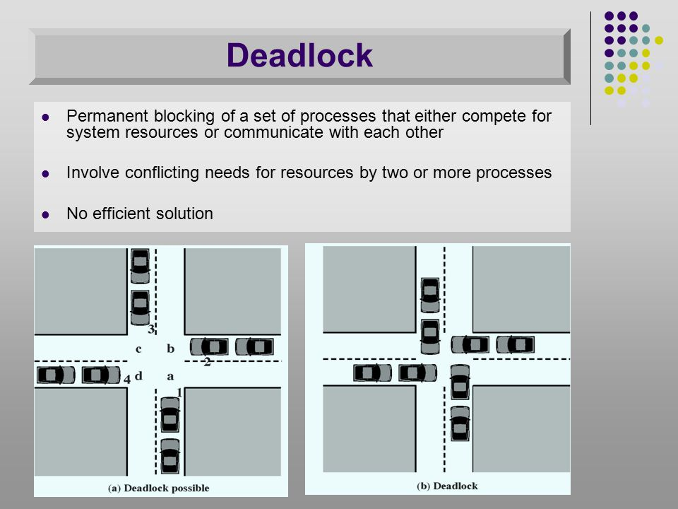 To prevent deadlock  don't go into a circular wait situation.