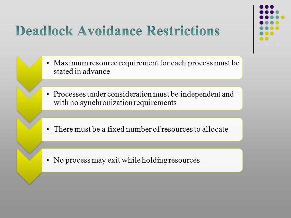 Maximum resource requirement for each process must be stated in advance Processes under consideration must be independent and with no synchronization requirements There must be a fixed number of resources to allocate No process may exit while holding resources