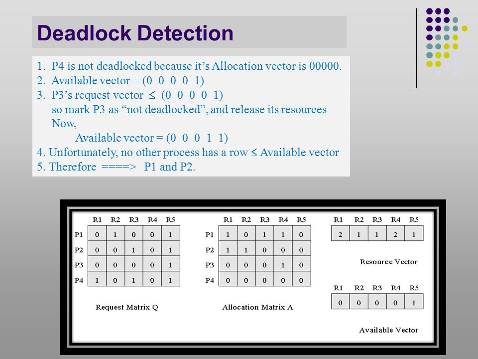 Deadlock Detection 1. P4 is not deadlocked because it's Allocation vector is 00000.