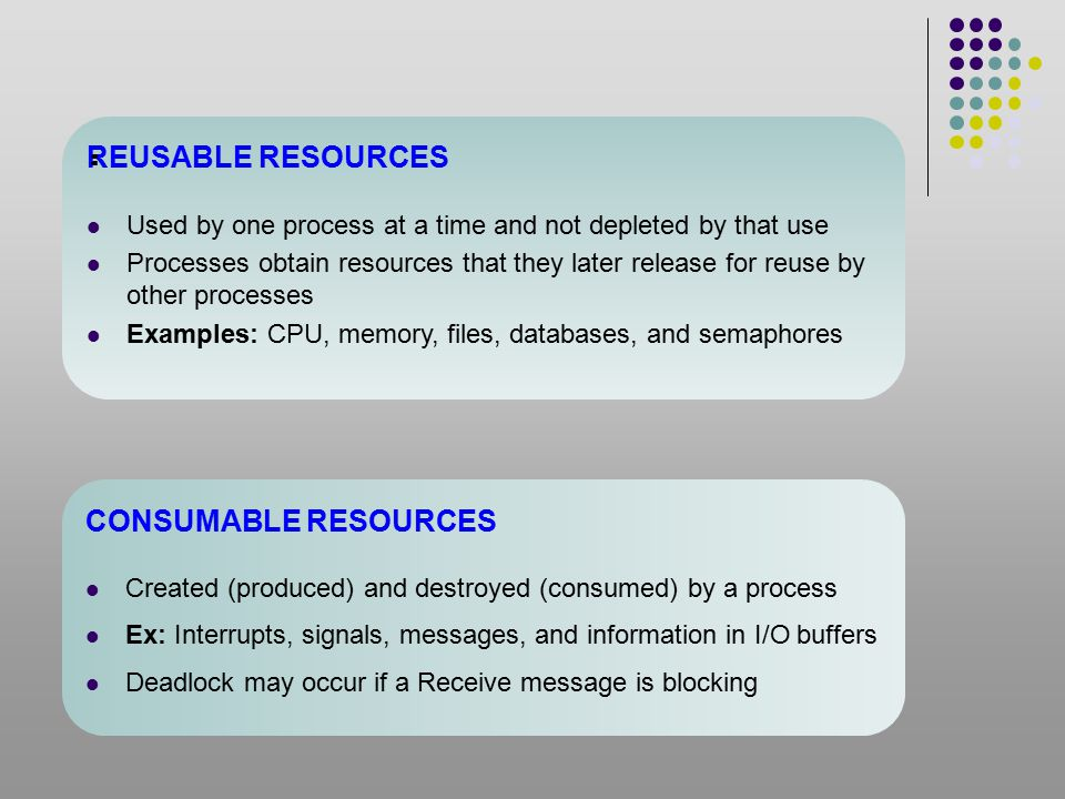 CONSUMABLE RESOURCES Created (produced) and destroyed (consumed) by a process Ex: Interrupts, signals, messages, and information in I/O buffers Deadlock may occur if a Receive message is blocking REUSABLE RESOURCES Used by one process at a time and not depleted by that use Processes obtain resources that they later release for reuse by other processes Examples: CPU, memory, files, databases, and semaphores